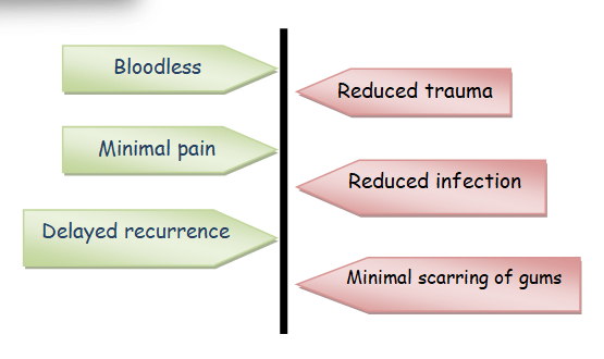 Benefits of laser over surgical technique